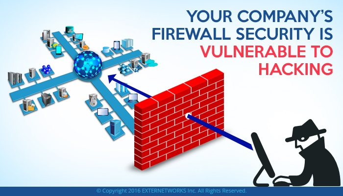 Your Companys Firewall Security Is Vulnerable To Hacking